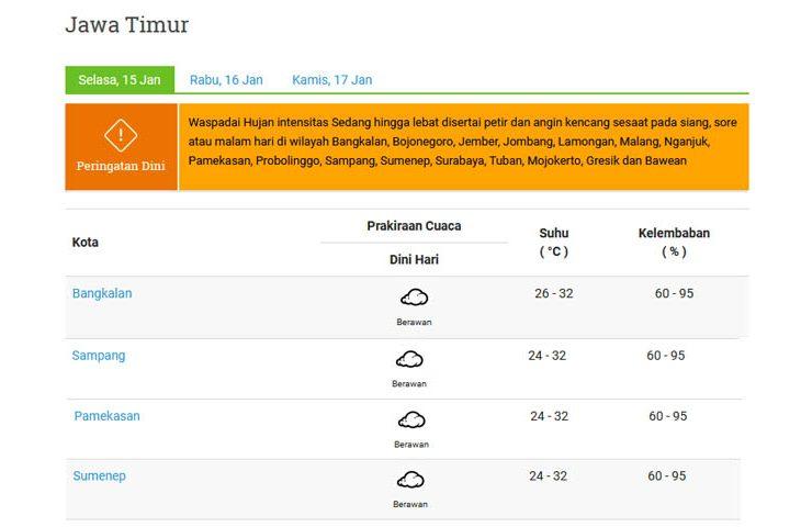 Prediksi Cuaca di Madura Besok, BMKG Imbau Masyarakat Waspadai Angin Kencang