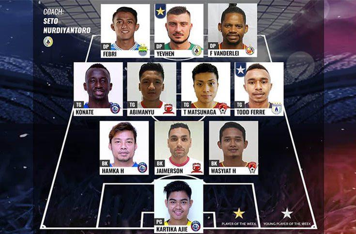 Jaimerson dan Abimanyo Masuk Deretan Pemain Terbaik Pekan Ke-22 Liga 1 2019